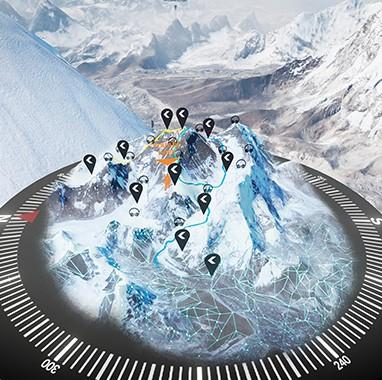 Elige tu experiencia escalando el Everest