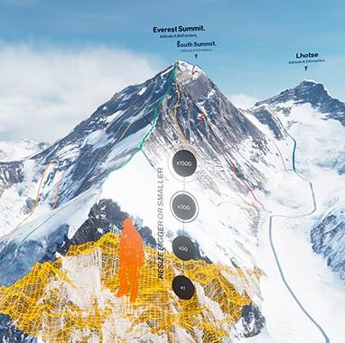 Planifica tu expedición de escalada en realidad virtual al Everest